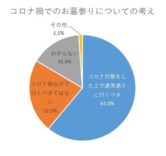 全石協アンケート